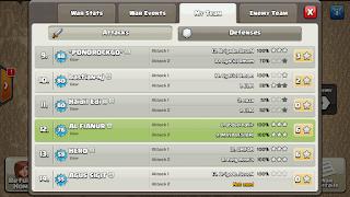 Clan TARAKAN 2 vs BRIGADE_INDO, TARAKAN 2 Win