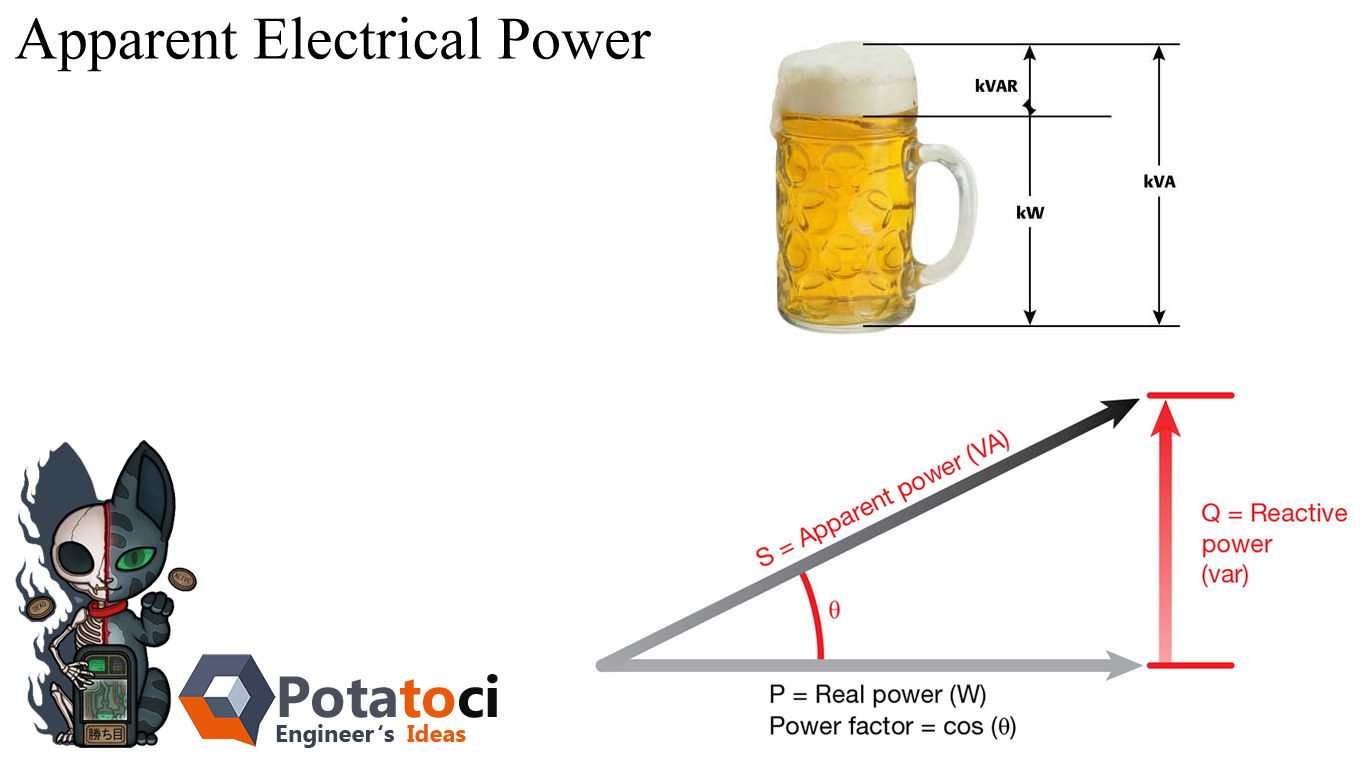 Potato Batteries In Parallel Circuit Wiring And Diagram Hub Battery August 2016 Potatoci Series