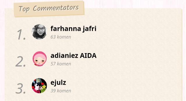 Top commentators Julai 2018.