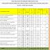 Aplikasi Kisi-kisi Soal dan Penilaian UAS Kelas 1 dan 4 Kurikulum 2013