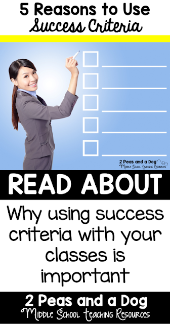 Using co-created success criteria in your classroom will help your students take more ownership of their learning. It will also help them clearly understand what is expected of them to earn a certain grade from the 2 Peas and a Dog blog.