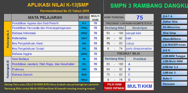 Aplikasi Raport SMP Kurikulum 2013  Tahun 2017/2018