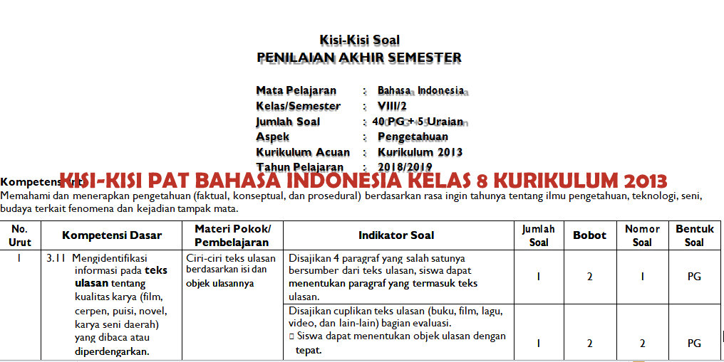 Kisi Kisi Pat Bahasa Indonesia Smp Kelas 8 Kurikulum 2013