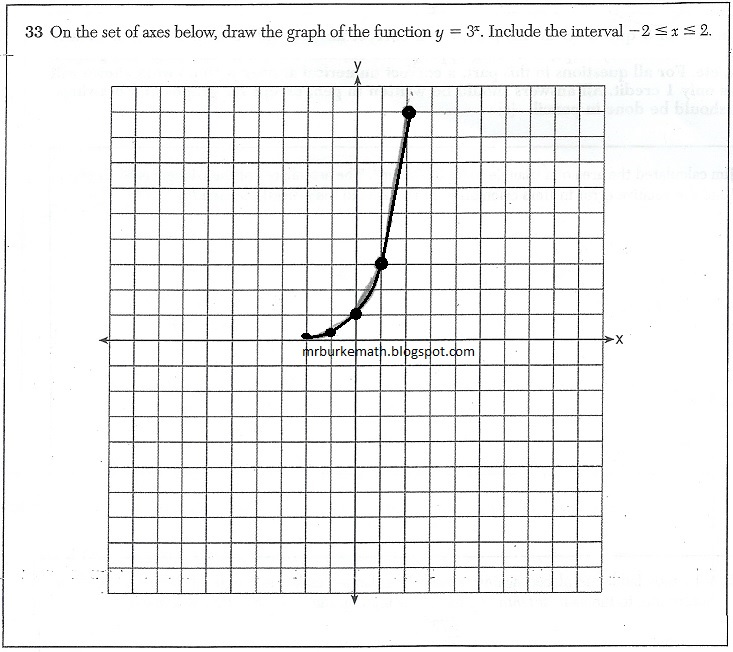 (x, why?): June 2016 Integrated Algebra Regents, Part II