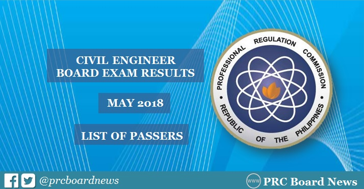 OFFICIAL RESULTS: May 2018 Civil Engineering CE board exam list of passers