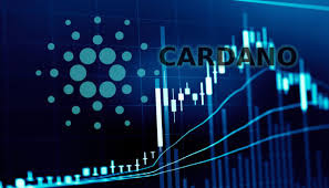 CARDANO PRICE MOVES UP SLOWLY