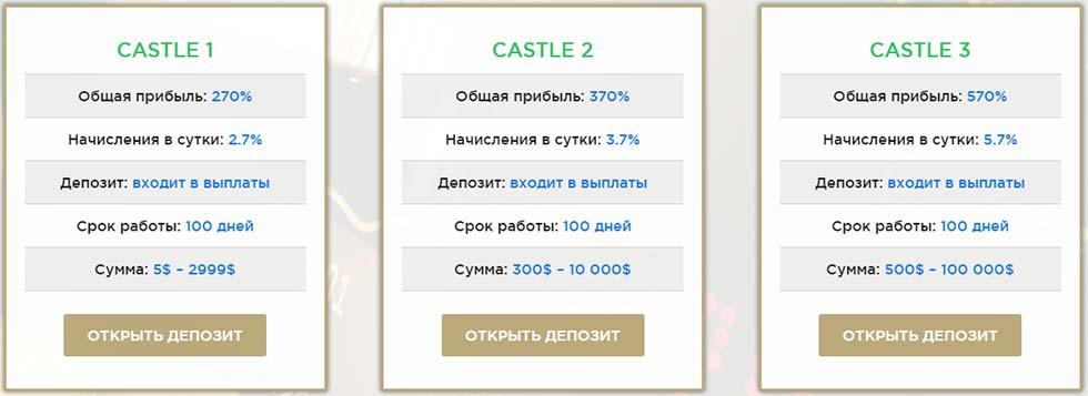 Инвестиционные планы Bitcastle