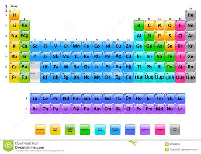 La tabla periodica la tabla periodica urtaz Image collections