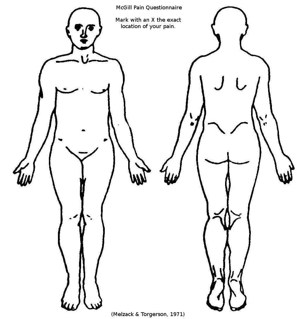 blank pain diagram [ 1042 x 1089 Pixel ]
