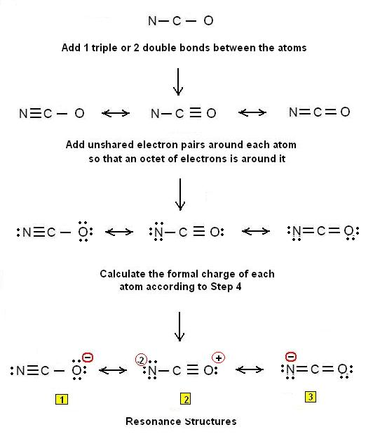 Simple Procedure for writing Lewis Structures- CO2, NCO- \u2013 Examples