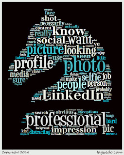 Word cloud of blog post on LinkedIn