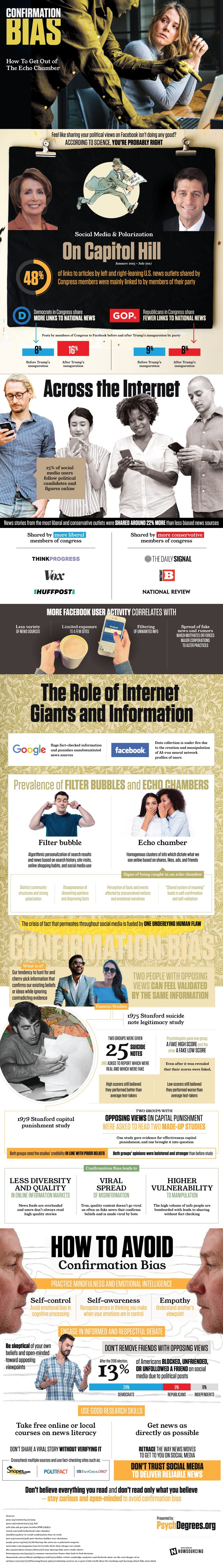 Is Social Media Putting Us All In An Echo Chamber? - #infographic