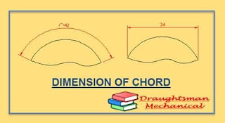rules-for-dimension-of-chord