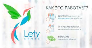 Кэшбек-сервис LetyShops запустил акцию по бесплатной активации Premium-аккаунта