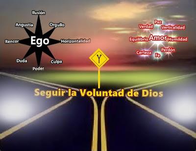 Resultado de imagen para Aceptación de la voluntad de Dios en nuestras vidas