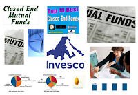 Best Option Strategies Closed End Funds in 2015