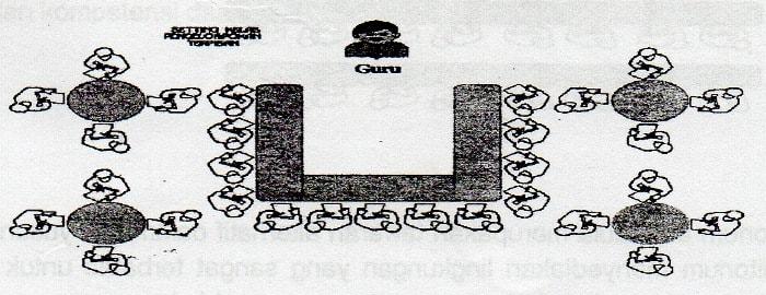 Pola Chevron (huruf V)