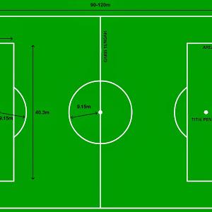Lapangan Sepak Bola Sekolah Nusagates