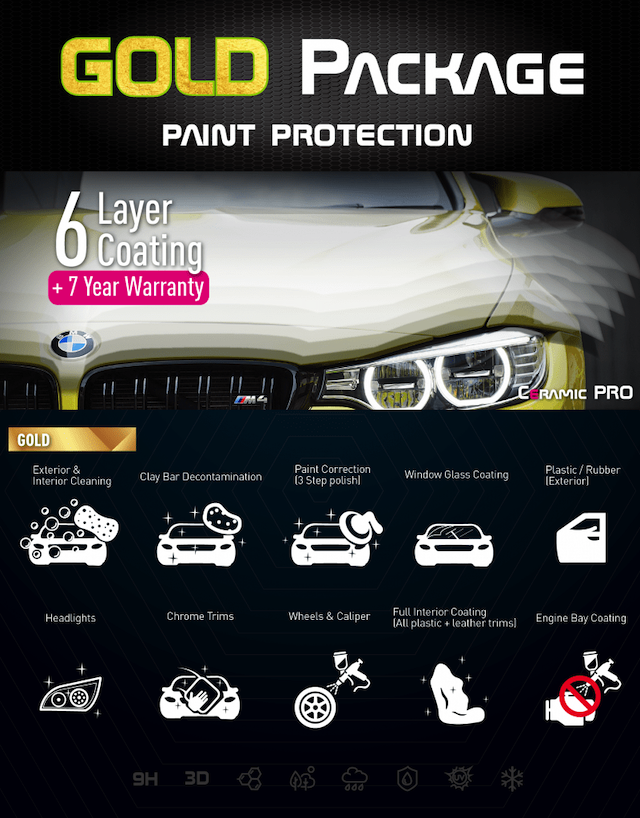 Gold package paint protection