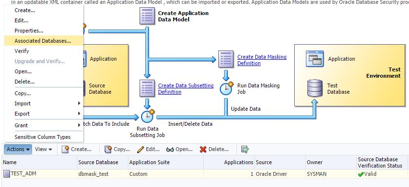 Data Masking using OEM Cloud Control | OracleNext - Solution