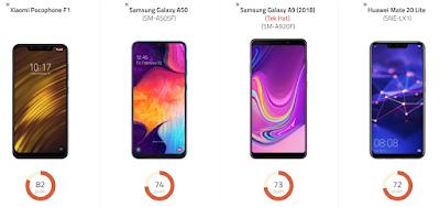 Akıllı Telefon Fiyatları ve Fiyat/Performans Telefon Tavsiyeleri Mayıs 2019