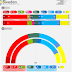 SWEDEN <br/>Inizio poll | October 2017