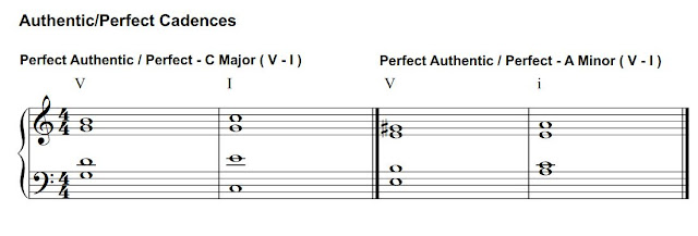 An authentic cadence occurs whenever a phrase ends with V or vii° going to I (or i if minor).  So an authentic cadence in C Major starts with a G chord and resolves with a C chord.