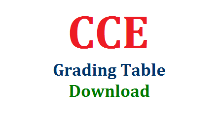 CCE FA SA Grading Table for languages Non Languages Co Curricular Subjects  Continuous Comprehensive evaluation Grading Table Download CCE Ready Made Table for Formative Assessment and Summative Assessment for languages Non Languages Co Curricular Activities for all Marks Level Total Grade. Grade Points will be different from subject to subject cce-fa-sa-grading-table-download
