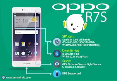 konektivitas pada OPPO R7S