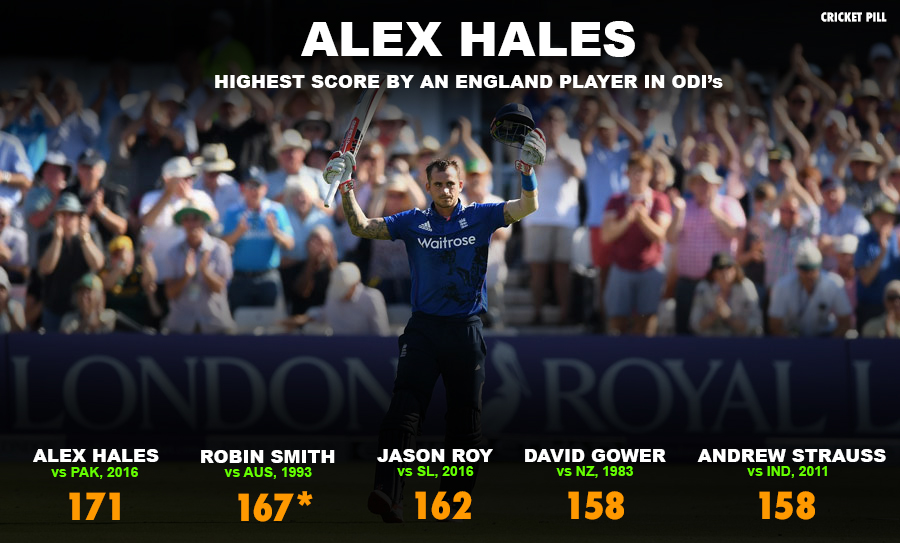 Alex Hales highest score by an England Player in ODI