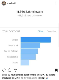 Meek Mill Plans to visit Africa when he realized his followers are mostly Africans