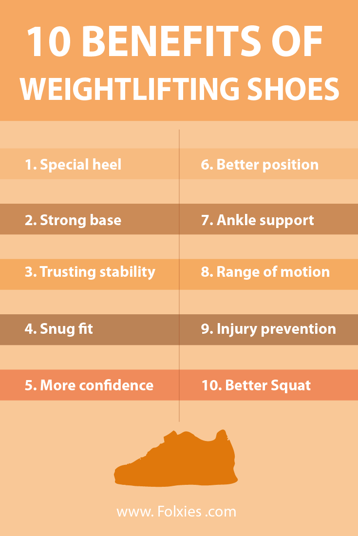 top weightlifting shoes benefits 2017