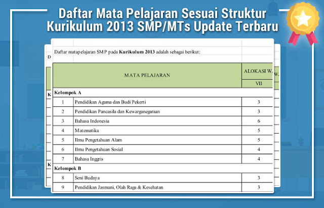Daftar Mata Pelajaran Sesuai Struktur Kurikulum 2013 SMP/MTs Update Terbaru