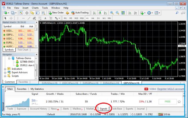 MT4 Trading Platform