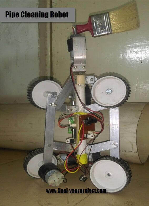 Pipe Cleaning Robot
