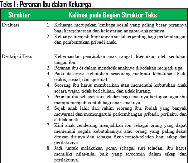 Tugas 3 Mengklasifikasi Teks Tanggapan Kritis Beserta Jawabannya