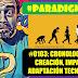 Necesitamos de tu colaboración: Hitos disruptivos tecnológicos que cambiaron la historia del mundo