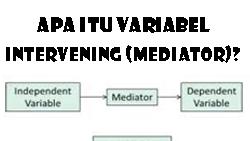 Pengertian Variabel Intervening Dan Contohnya