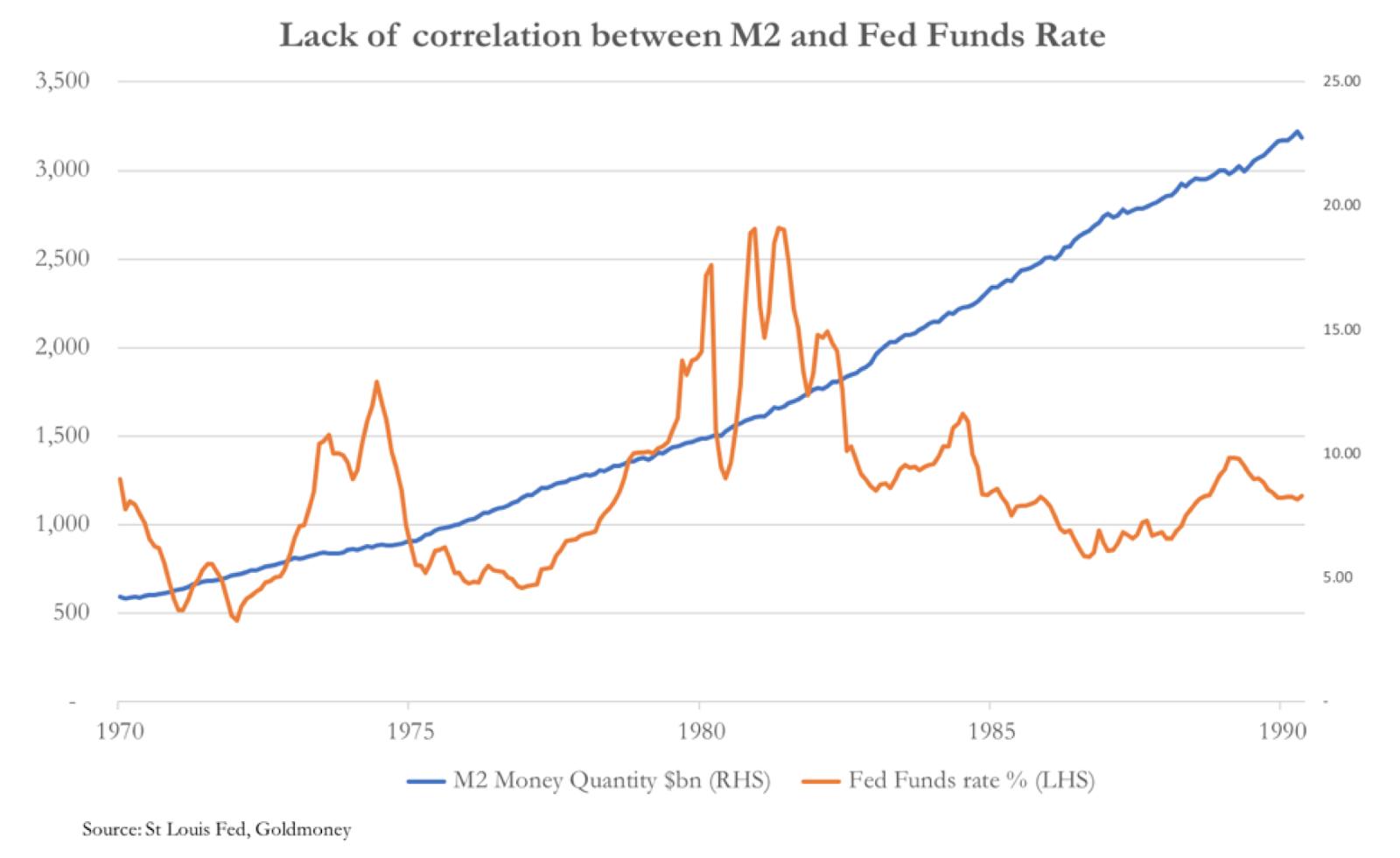 a496100753 La ragione per riportare alla mente questi decenni è che la volatilità dei  tassi d'interesse era al massimo e gli effetti dovevano essere più evidenti.