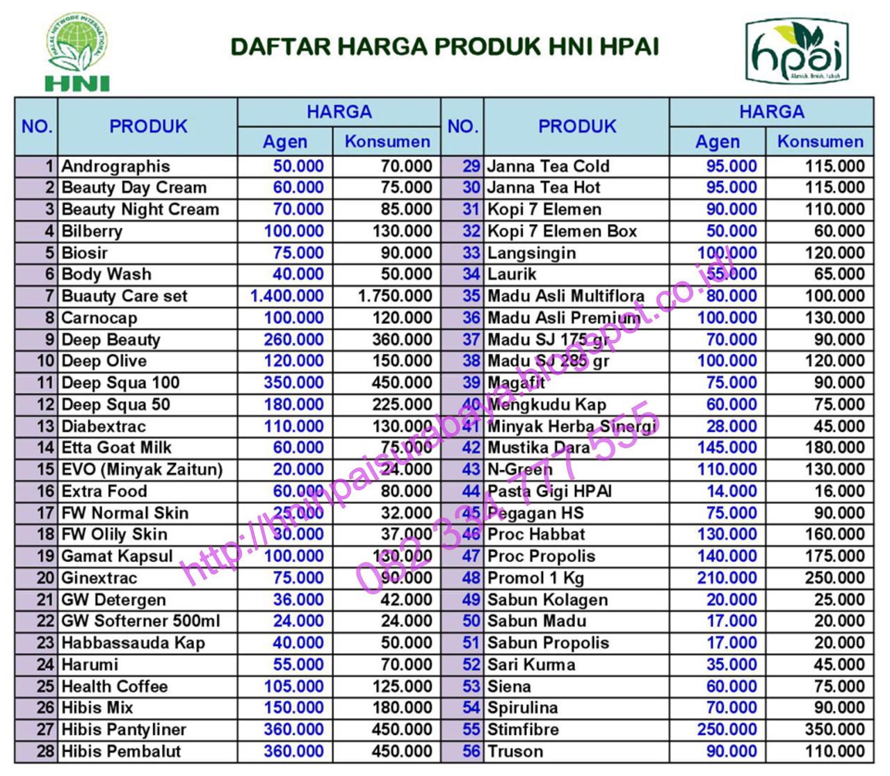 Hni Hpai Surabaya Sidoarjo Daftar Harga Produk Langsingin