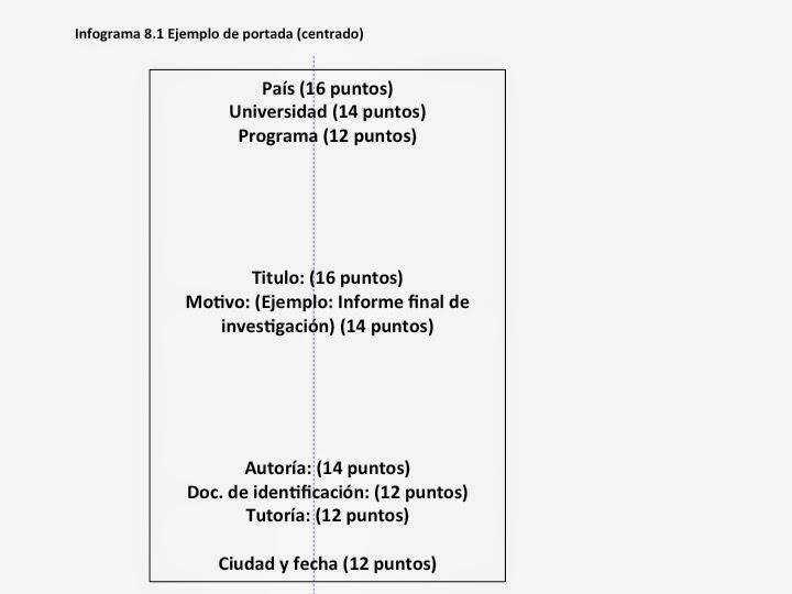 Abstracción Normas Sypal para la presentación de informes de - formato de informe escrito