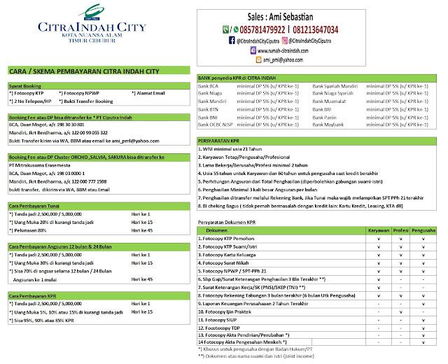 Persyaratan KPR dan Skema Pembayarab Citra Indah City