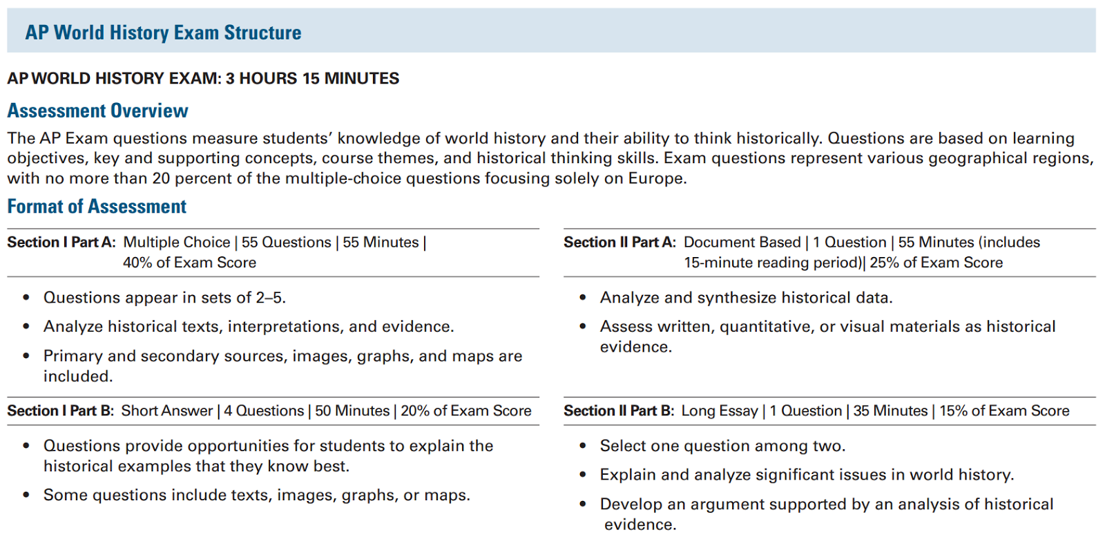 World History Advanced Placement with Mr. Duez: AP-REVIEW