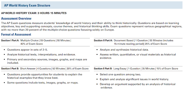Ap world history essay prompts