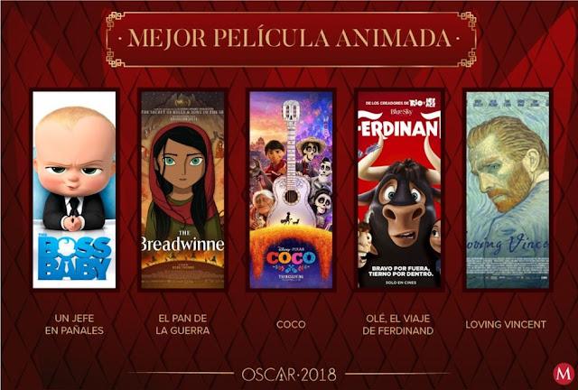 Los Oscar 2018: los nominados Animados