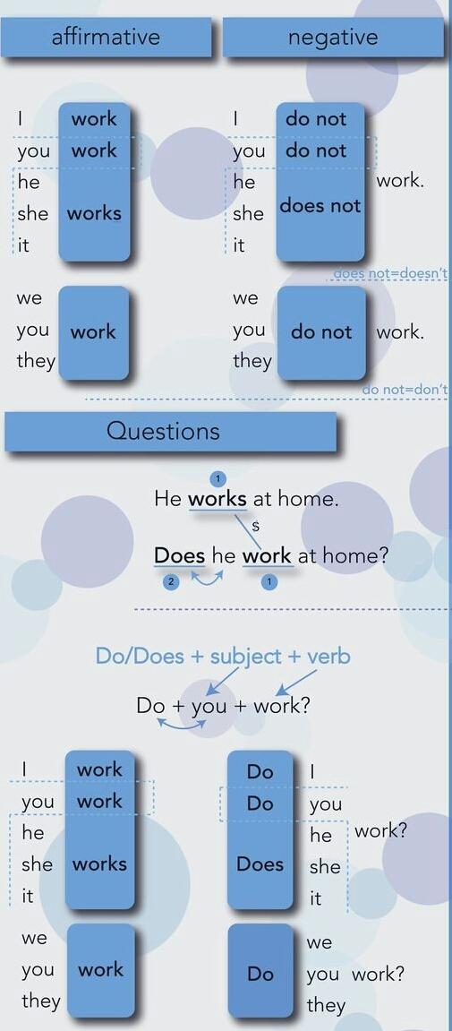Contoh Present Tense : contoh, present, tense, Contoh, Kalimat, Simple, Present, Tense, Beserta, Penjelasannya, Coretannya, Ceuceu