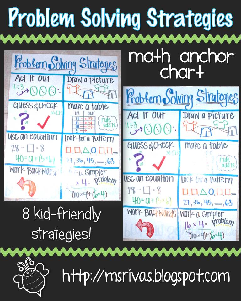 solving math problems online