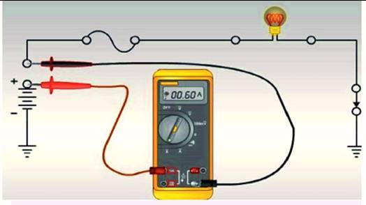كيفية قياس شدة التيار