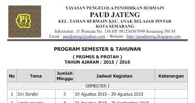 Contoh Pogram Semester & Tahunan 2015/2016 PROMES PROTAH