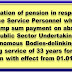 PCDA Circular : Restoration of pension in respect of Defence Service Personnel – delinking of qualifying service of 33 years for revised pension wef. 1.1.2006